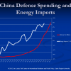 China-Energy-and-Defense-100x100