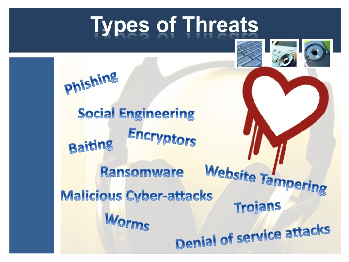 Types Of Threats The Pell Center For International